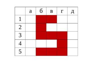 а б в г д 1 2 3 4 5