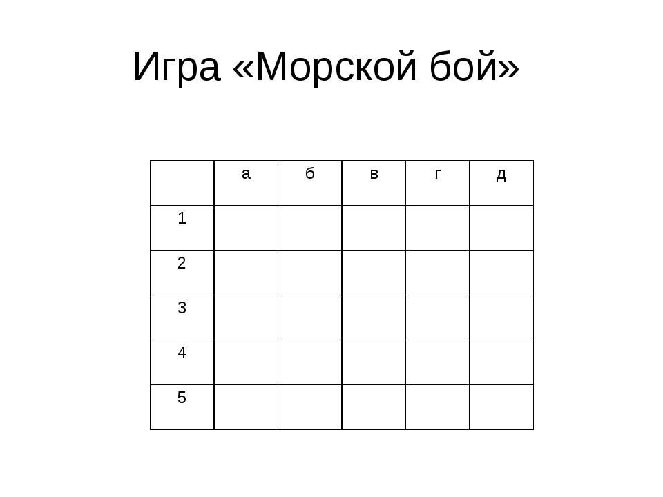 Игра «Морской бой» а б в г д 1 2 3 4 5