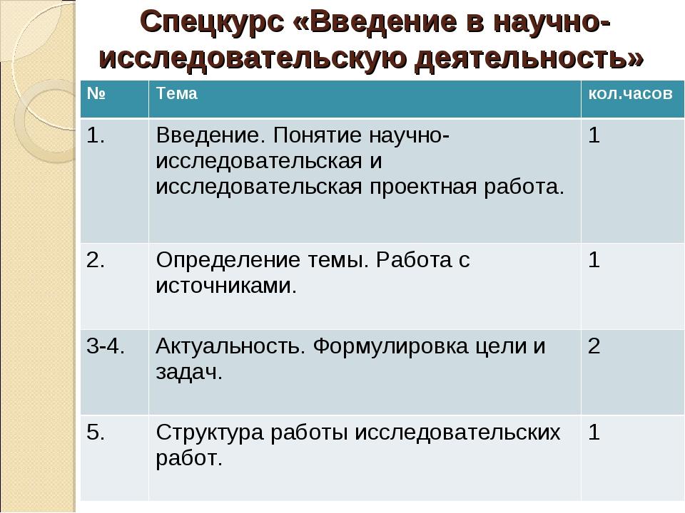 Спецкурс «Введение в научно-исследовательскую деятельность» №Темакол.часов...