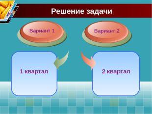 Решение задачи 1 квартал Вариант 1 Вариант 2 2 квартал