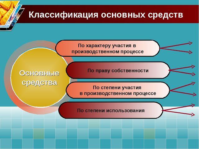 Классификация основных средств По характеру участия в производственном процес...