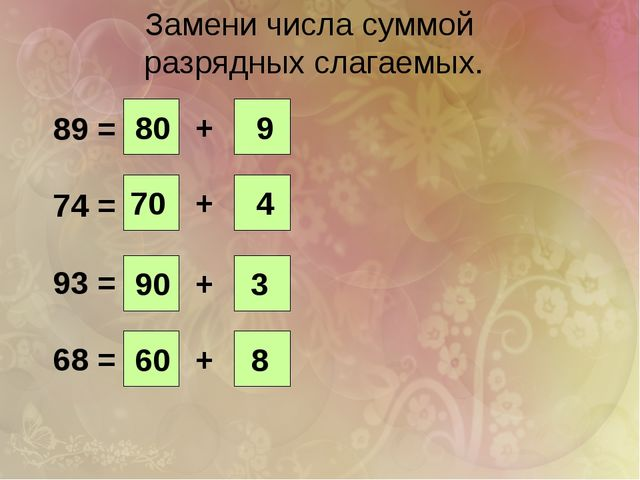 Замени числа суммой разрядных слагаемых. 89 = 74 = 93 = 68 = + + + + 80 9 70...