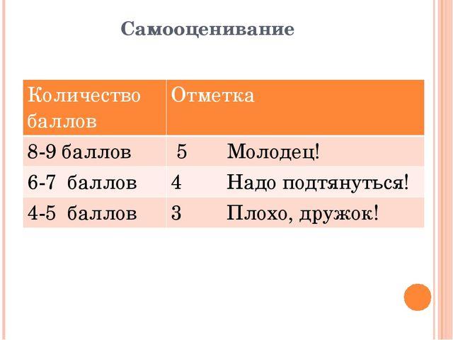 Самооценивание Количество баллов Отметка 8-9 баллов 5 Молодец! 6-7 баллов 4 Н...