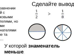 Сделайте вывод При сравнении дробей с одинаковыми числителями, но разными зна