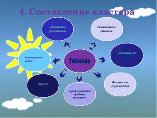 4. Составление кластера Рациональное питание Формирование осанки Соблюдение р