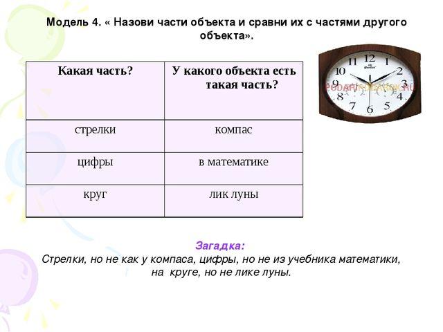 Модель 4. « Назови части объекта и сравни их с частями другого объекта». Зага...