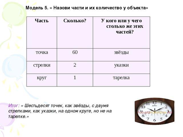 Модель 5. « Назови части и их количество у объекта» Итог: « Шестьдесят точек,...