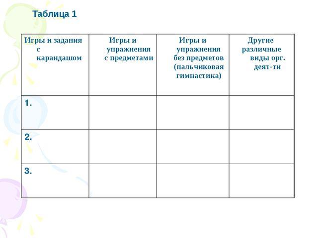 Таблица 1 Игры и задания с карандашом Игры и упражнения с предметамиИгры и...