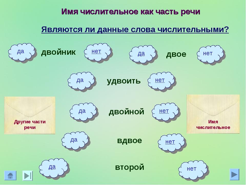 Презентация тренажёр по русскому языку Имя числительное класс  слайда 6 Имя числительное как часть речи Являются ли данные слова числительными двойн