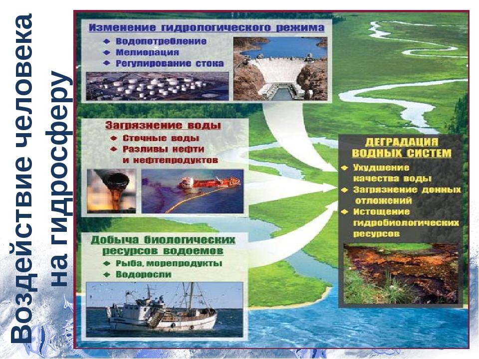 Воздействие человека на гидросферу