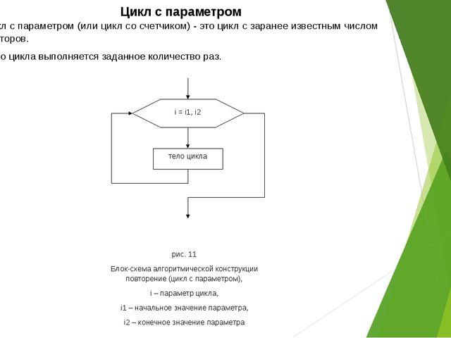 Цикл с параметром Цикл с параметром (или цикл со счетчиком) - это цикл с зара...