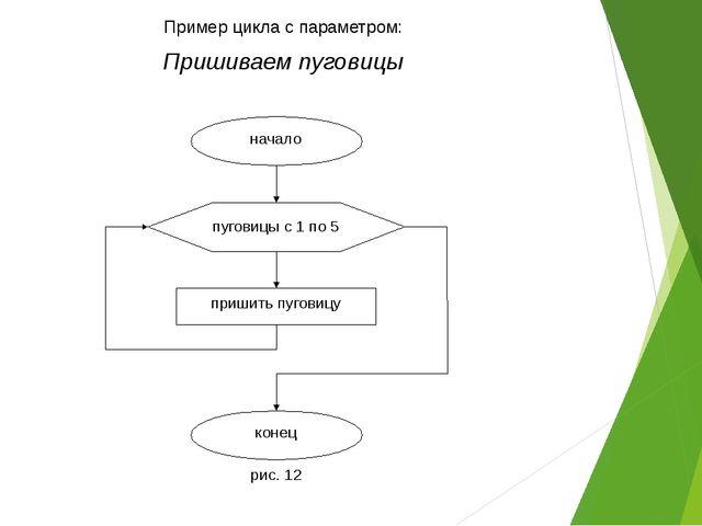 Пример цикла с параметром: Пришиваем пуговицы пуговицы с 1 по 5 пришить пугов...