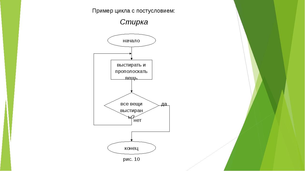 Пример цикла с постусловием: Стирка все вещи выстираны? выстирать и прополоск...