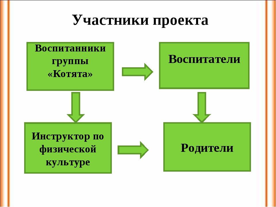 Воспитанники группы «Котята» Участники проекта Воспитатели Инструктор по физ...