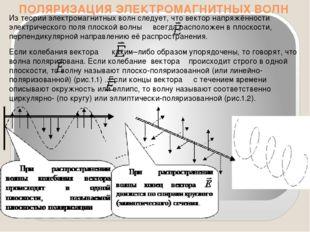 ПОЛЯРИЗАЦИЯ ЭЛЕКТРОМАГНИТНЫХ ВОЛН Из теории электромагнитных волн следует, чт