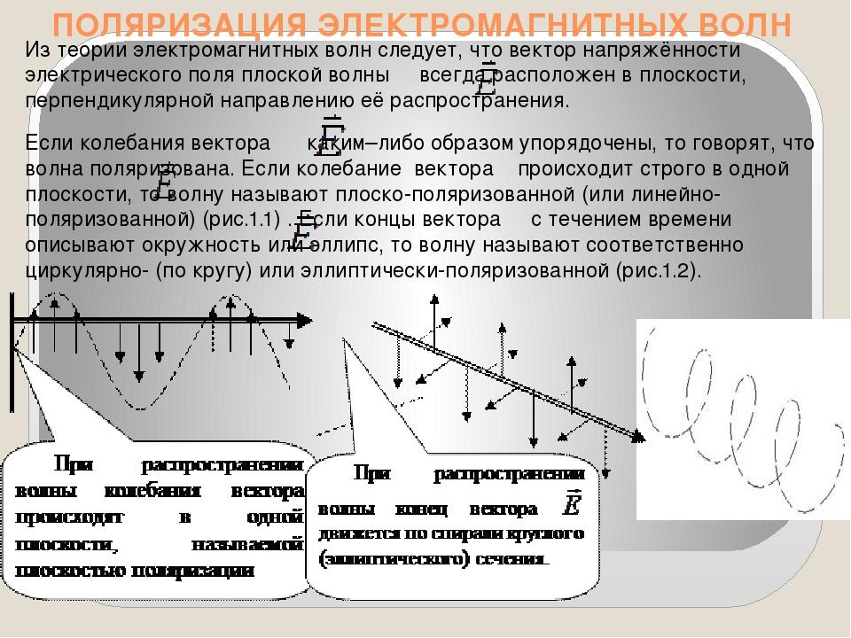 ПОЛЯРИЗАЦИЯ ЭЛЕКТРОМАГНИТНЫХ ВОЛН Из теории электромагнитных волн следует, чт...