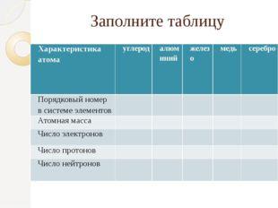 Заполните таблицу Характеристика атома углерод алюминий железо медь серебро П
