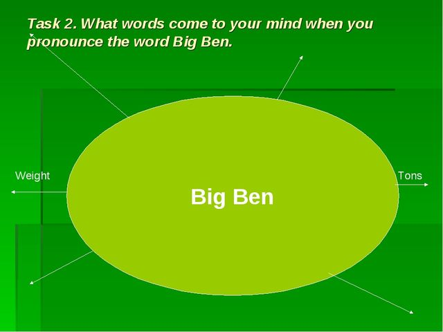 Task 2. What words come to your mind when you pronounce the word Big Ben.   B...