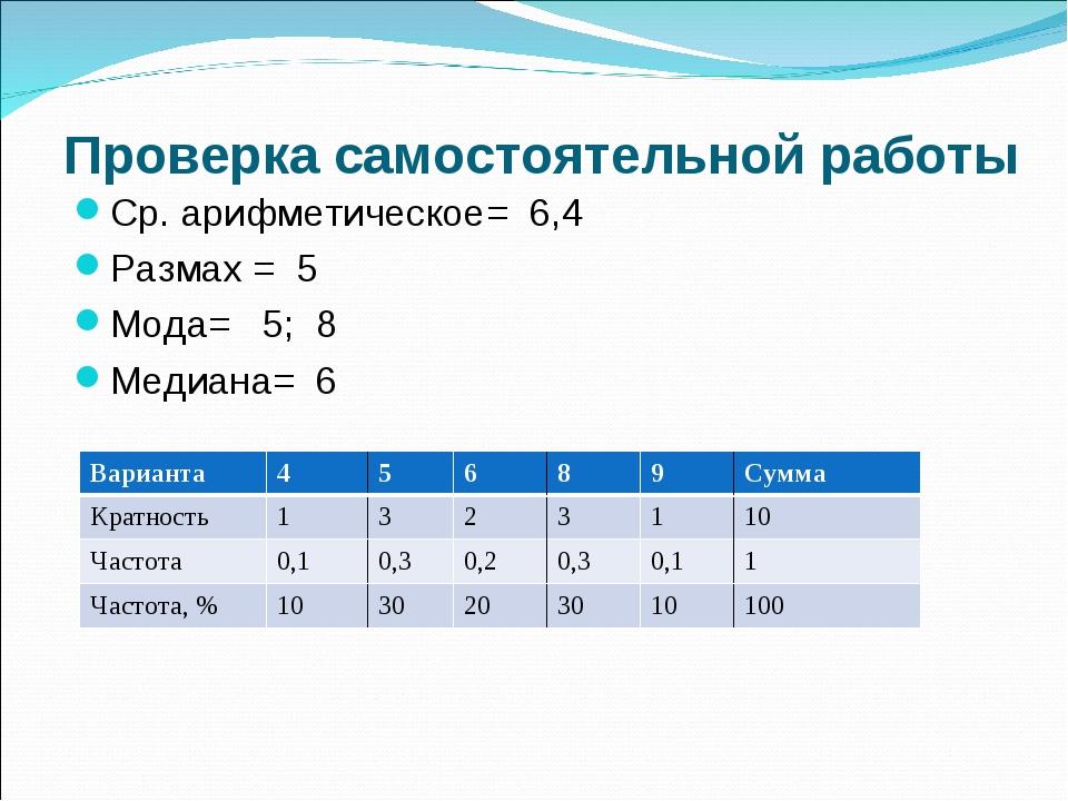 Проверка самостоятельной работы Ср. арифметическое= 6,4 Размах = 5 Мода= 5; 8...