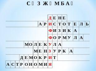 С Ө З Ж Ұ М Б А Қ ДЕНЕ АРИСТОТЕЛЬ ФИЗИКА ФОР