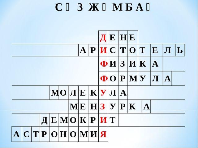 С Ө З Ж Ұ М Б А Қ ДЕНЕ АРИСТОТЕЛЬ ФИЗИКА ФОР...