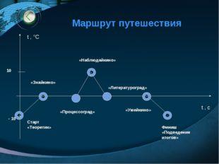 Маршрут путешествия t , °С t , с - 10 10 Старт «Теоретик» «Знайкино» «Процесс