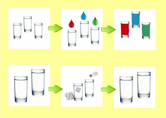 Эксперименты для детей в схемах и картинках