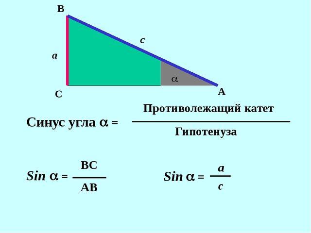 В С А а с  Синус угла  = Противолежащий катет Гипотенуза Sin  = ВС АВ Sin...