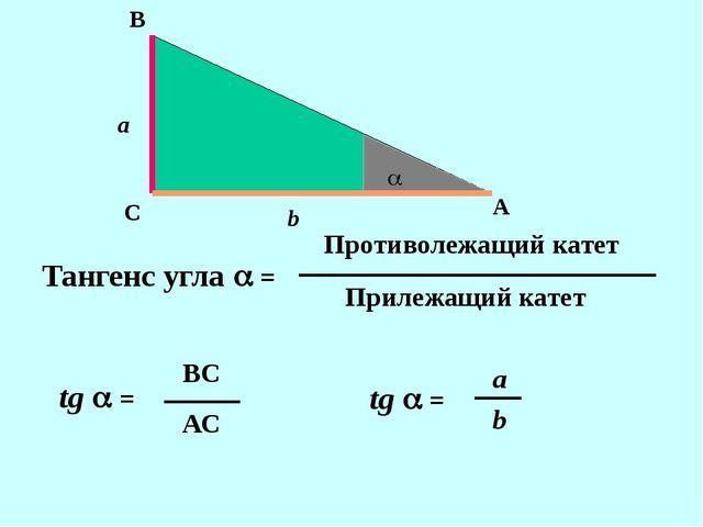 В С А а b  Тангенс угла  = Противолежащий катет Прилежащий катет tg  = ВС...