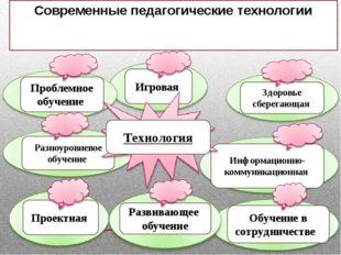 Современные педагогические технологии Информационно-коммуникационная Здоровье