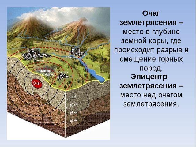 Очаг землетрясения – место в глубине земной коры, где происходит разрыв и сме...