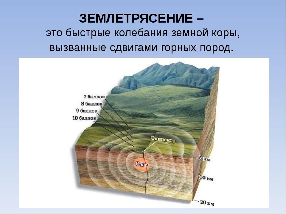 ЗЕМЛЕТРЯСЕНИЕ – это быстрые колебания земной коры, вызванные сдвигами горных...