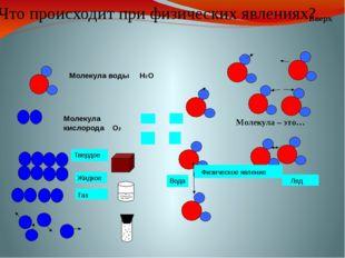 Молекула кислорода О2 Молекула воды Н2О Молекула – это… Что происходит при фи
