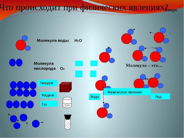Молекула кислорода О2 Молекула воды Н2О Молекула – это… Что происходит при фи...