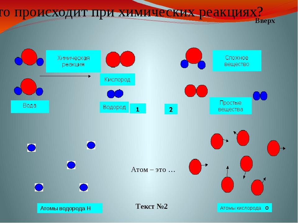 Химические явления Текст№2 Опыт №4 Опыт №5 Опыт №6 Опыт №3 Вверх