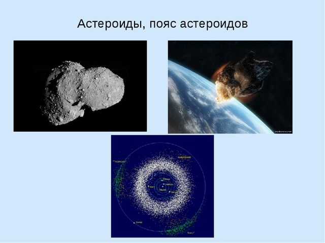 Астероиды, пояс астероидов