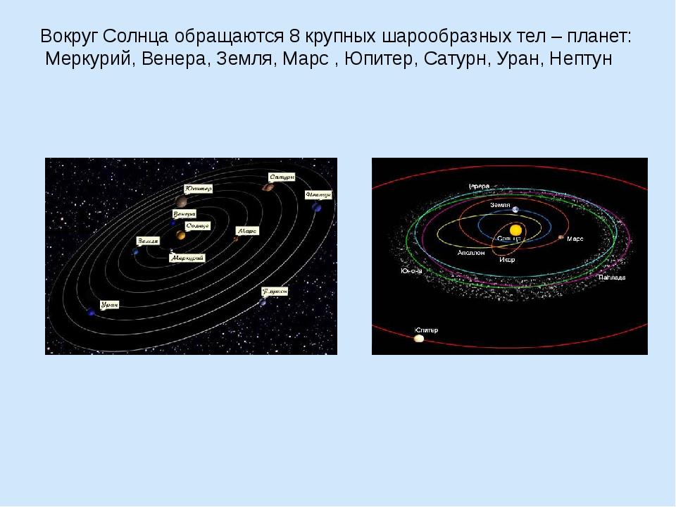 Вокруг Солнца обращаются 8 крупных шарообразных тел – планет: Меркурий, Венер...