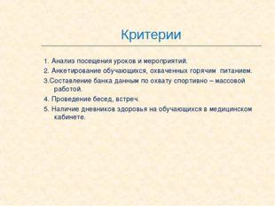 Критерии 1. Анализ посещения уроков и мероприятий. 2. Анкетирование обучающих