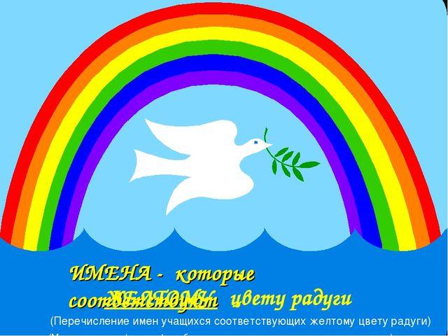 ИМЕНА - которые соответствуют ЖЕЛТОМУ цвету радуги (Перечисление имен учащихс...