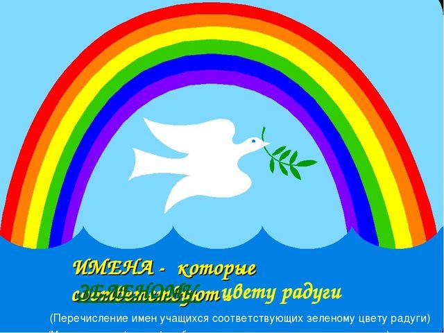 ИМЕНА - которые соответствуют ЗЕЛЕНОМУ цвету радуги (Перечисление имен учащих...