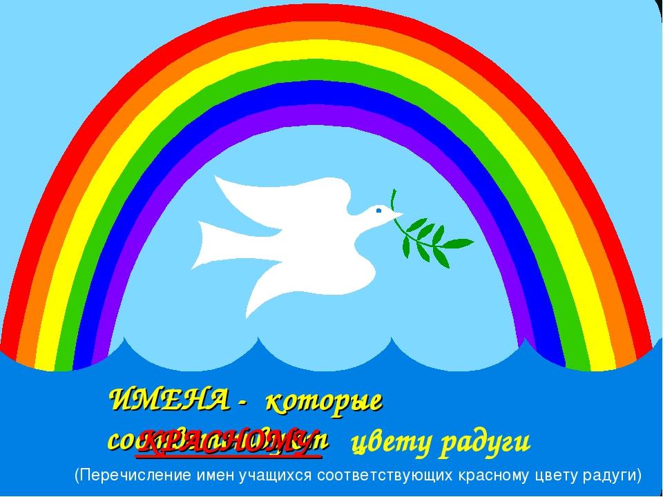 ИМЕНА - которые соответствуют КРАСНОМУ цвету радуги (Перечисление имен учащих...