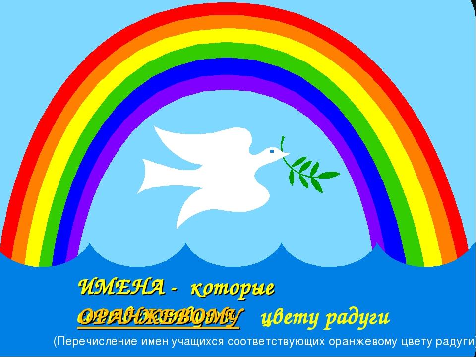 ИМЕНА - которые соответствуют ОРАНЖЕВОМУ цвету радуги (Перечисление имен учащ...