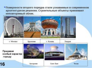 Поверхности второго порядка стали узнаваемые в современном архитектурном реше