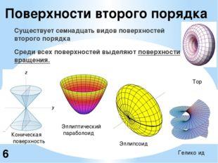 Существует семнадцать видов поверхностей второго порядка Среди всех поверхнос