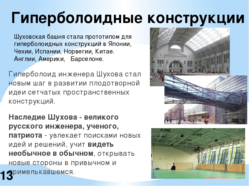 Гиперболоид инженера Шухова стал новым шаг в развитии плодотворной идеи сетча...
