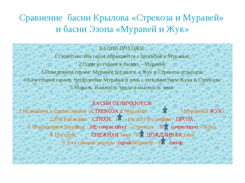 Сравнение басни Крылова «Стрекоза и Муравей» и басни Эзопа «Муравей и Жук» БА...