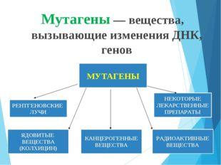 Мутагены — вещества, вызывающие изменения ДНК, генов МУТАГЕНЫ РЕНТГЕНОВСКИЕ Л