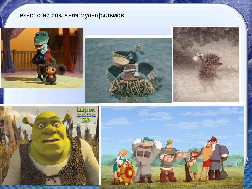 Классификация анимаций