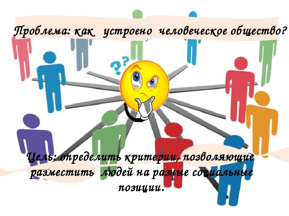 Проблема: как устроено человеческое общество? Цель: определить критерии, поз...