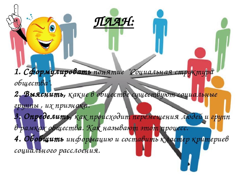 """ПЛАН: 1. Сформулировать понятие """"Социальная структура общества"""". 2. Выяснить,..."""